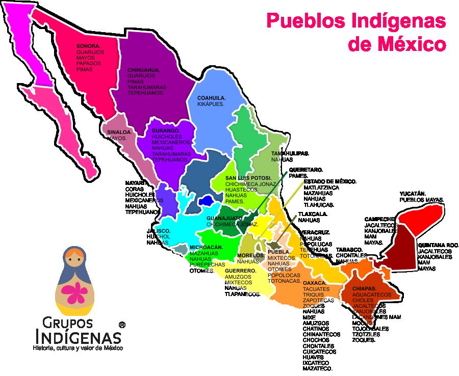 Cantidad de grupos etnicos en mexico